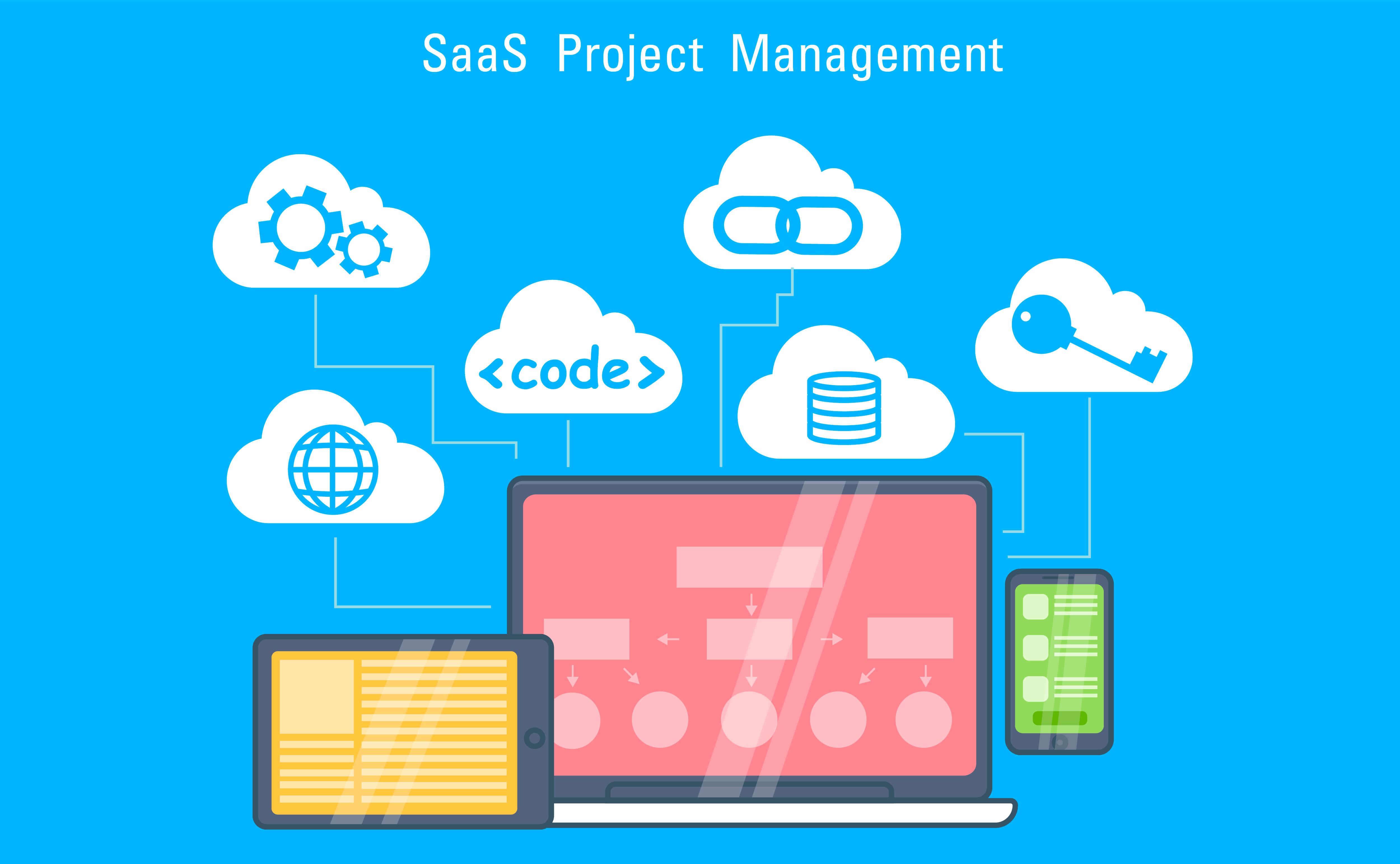 היתרונות והחסרונות של המעבר למערכות טכנולוגיית המידע המבוססות על Cloud  בשיטת SaaS
